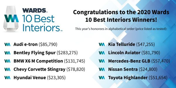 wards-10-best-interiors-winners-2020